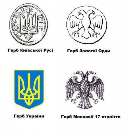 «Єдиний козацький народ» – проект знищення українського козацтва?