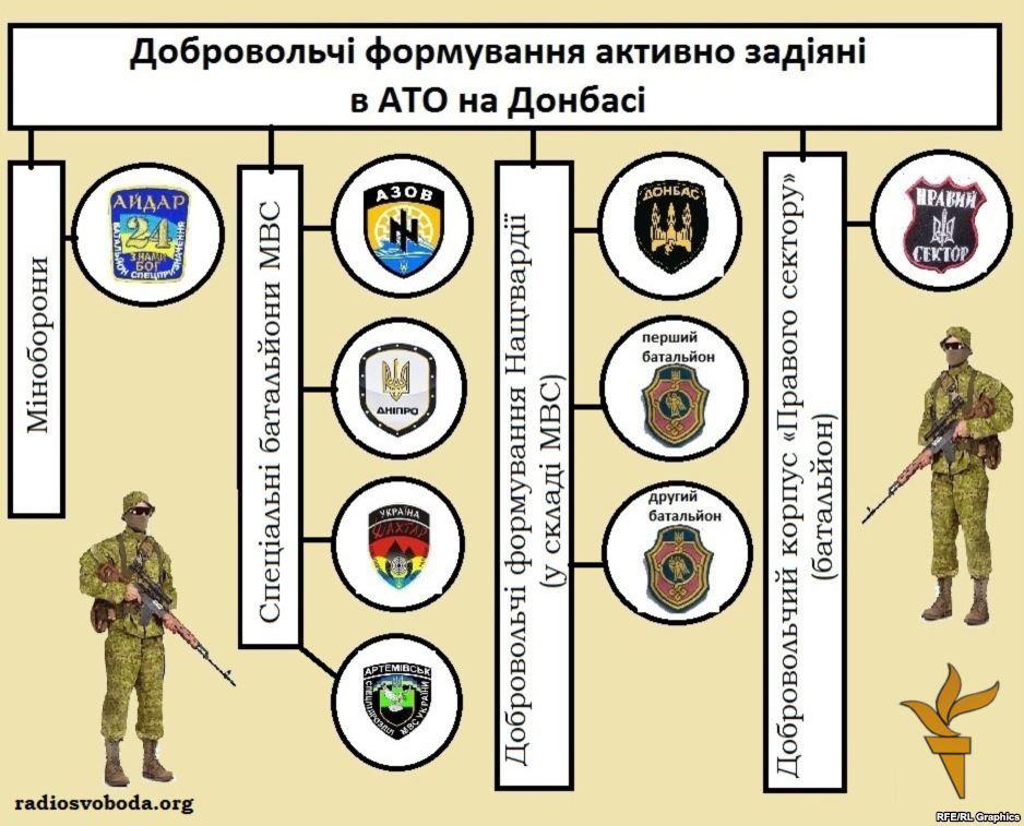 Вулицю в Києві, де розташоване посольство РФ, вирішено перейменувати на честь українських добровольчих батальйонів