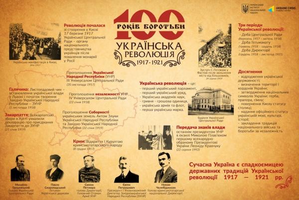 Черкащину поставили за приклад іншим областям у підготовці до відзначення 100-річчя Української революції
