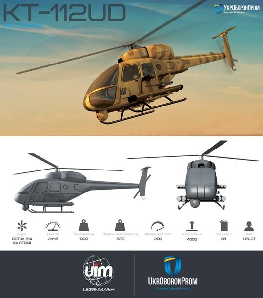 В Україні створено новий бойовий вертоліт – Kombat