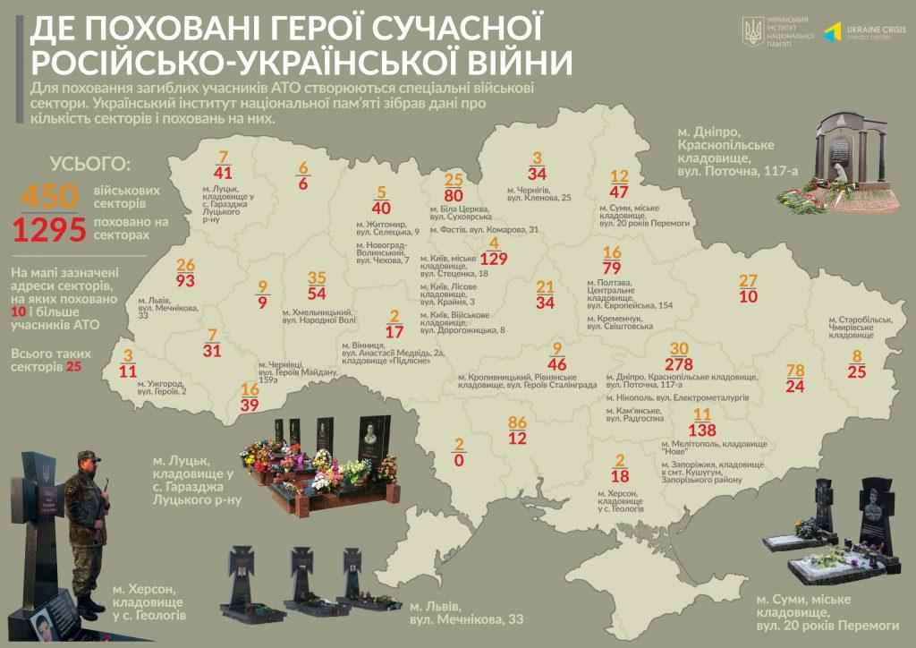 Де поховані герої сучасної російсько-української війни (інфографіка)
