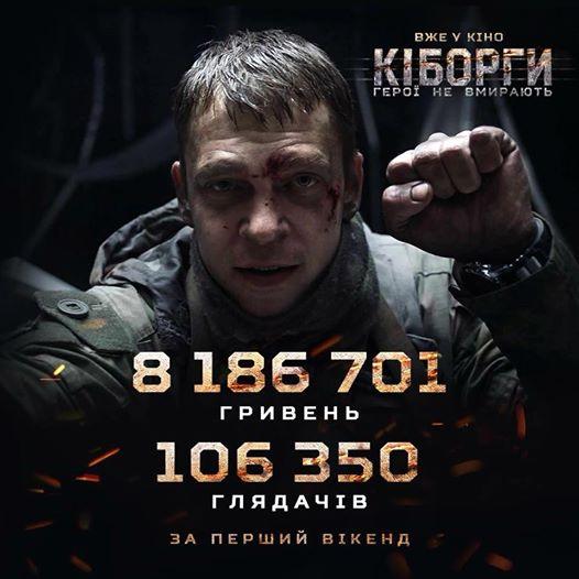 """Фільм """"Кіборги"""" встановив новий національний рекорд за касовими зборами"""