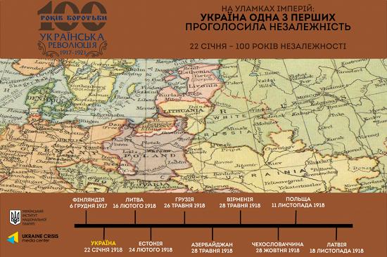 У Європі початку ХХ століття Україна однією з перших оголосила незалежність – 22 січня