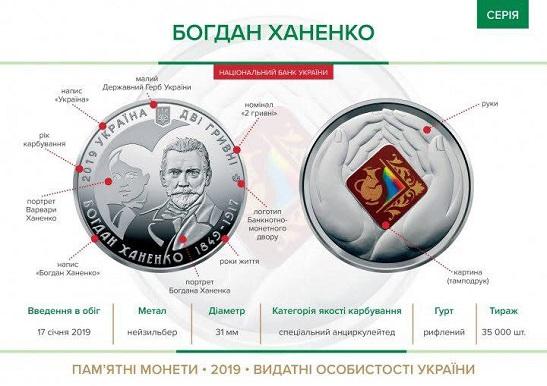 У Києві в Музеї Ханенків презентували пам'ятну монету