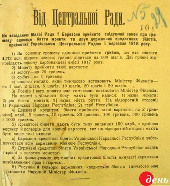 Вінницькі архівісти виставили у відкритий доступ документи часів Директорії