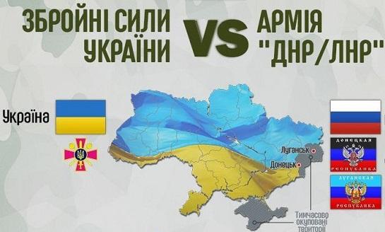 Чергова підлість російсько-окупаційних військ: використавши усю заборонену артилерію і танки, ворог спробував здійснити прорив українських позицій