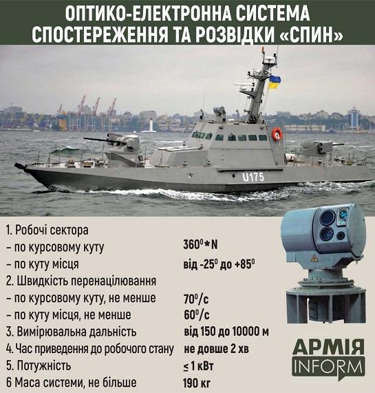 """В Україні створено унікальну систему спостереження і розвідки """"Спин"""""""
