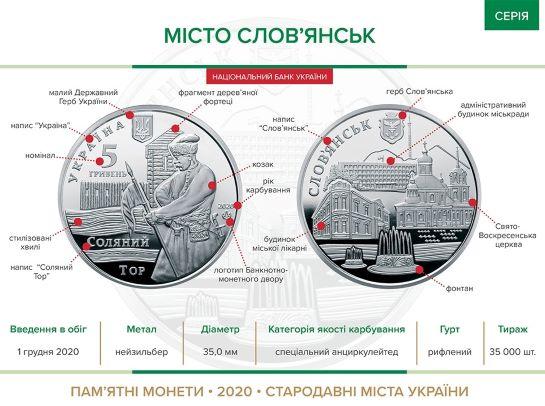Нацбанк вводить у обіг водночас дві пам'ятні монети з козацькою тематикою