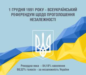 """1 грудня 1991 року десятки мільйонів українців сказали """"Так!"""" державній Незалежності"""
