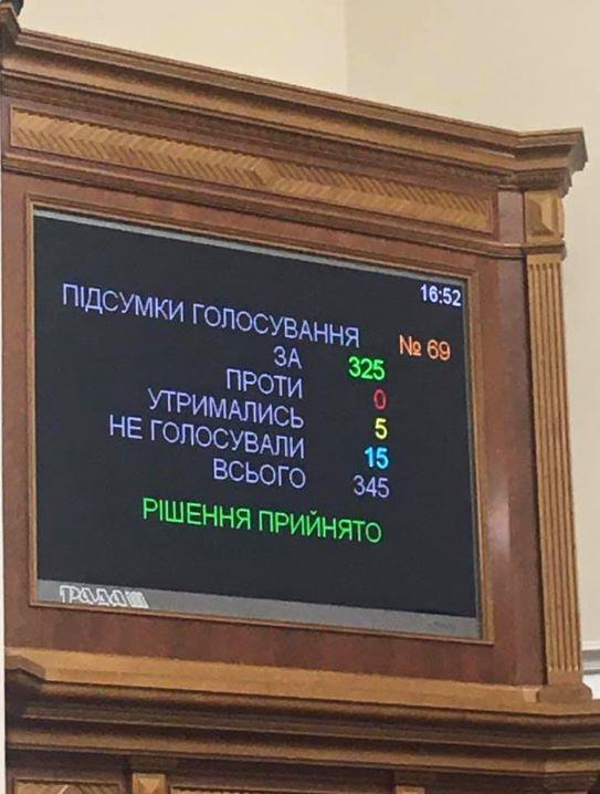 """Верховна Рада ухвалила Закон """"Про корінні народи України"""""""