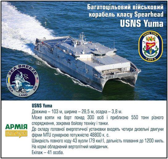 У Чорне море прямує потужний транспортно-десантний корабель 6-го флоту США